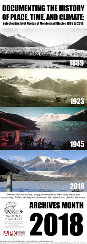 Documenting the history of place, time, and climate: Selected archival photos of Mendenhall Glacier, 1889 to 2018; Archives Month 2018